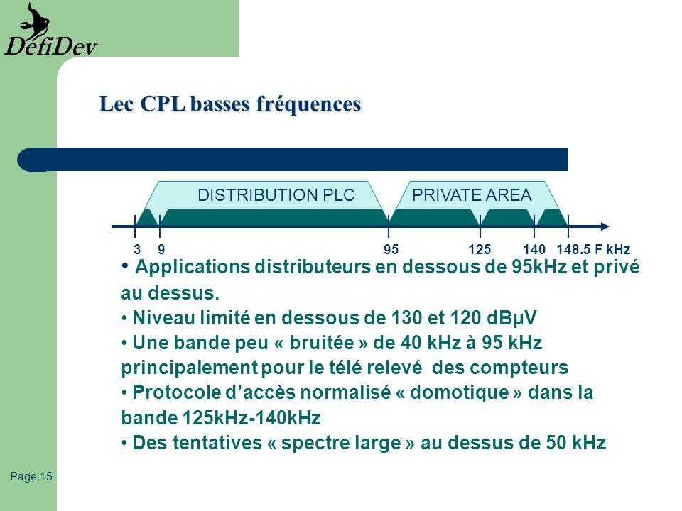 Lec CPL basses fréquences
