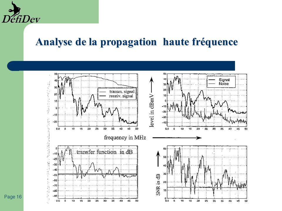Analyse de la propagation haute fréquence