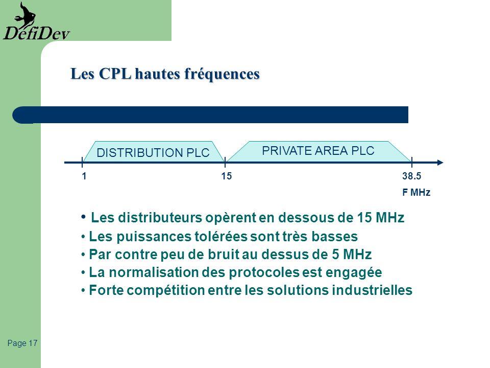 Les CPL hautes fréquences