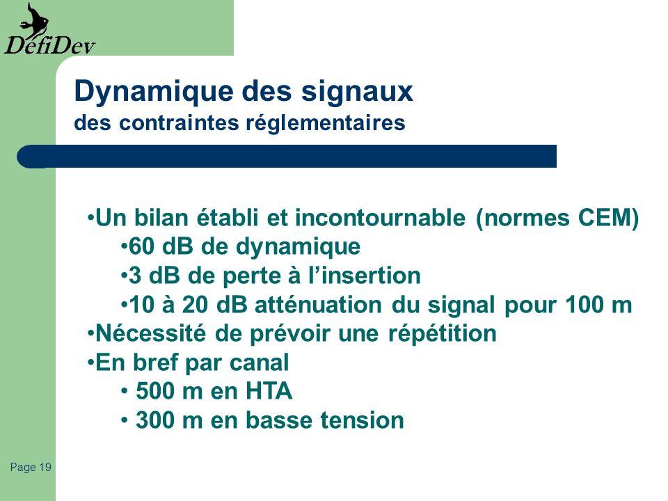 Dynamique des signaux des contraintes réglementaires