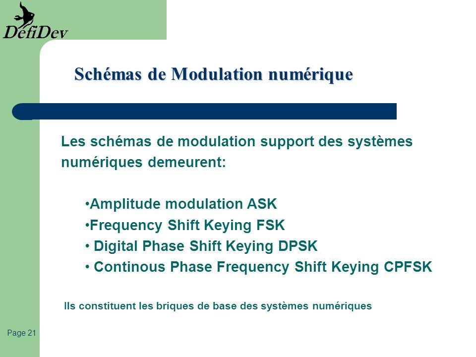 Schémas de Modulation numérique