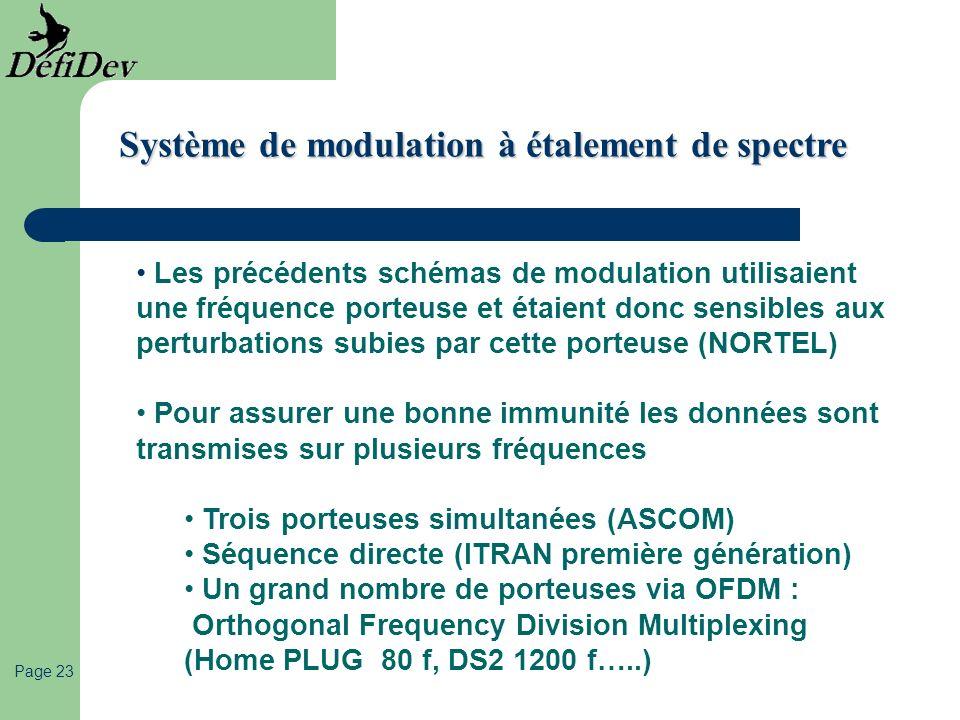 Système de modulation à étalement de spectre