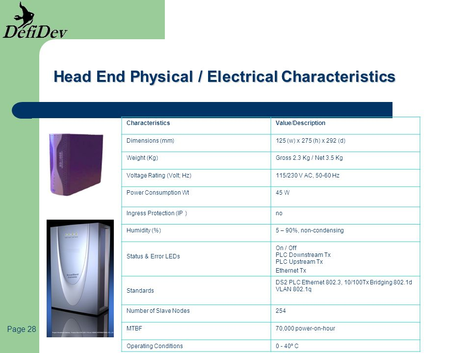 Head End Physical / Electrical Characteristics