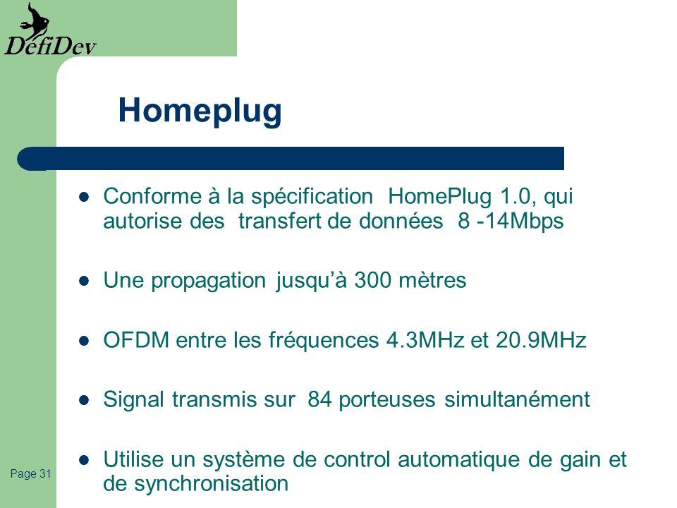 Homeplug Conforme à la spécification HomePlug 1.0, qui autorise des transfert de données 8 -14Mbps.