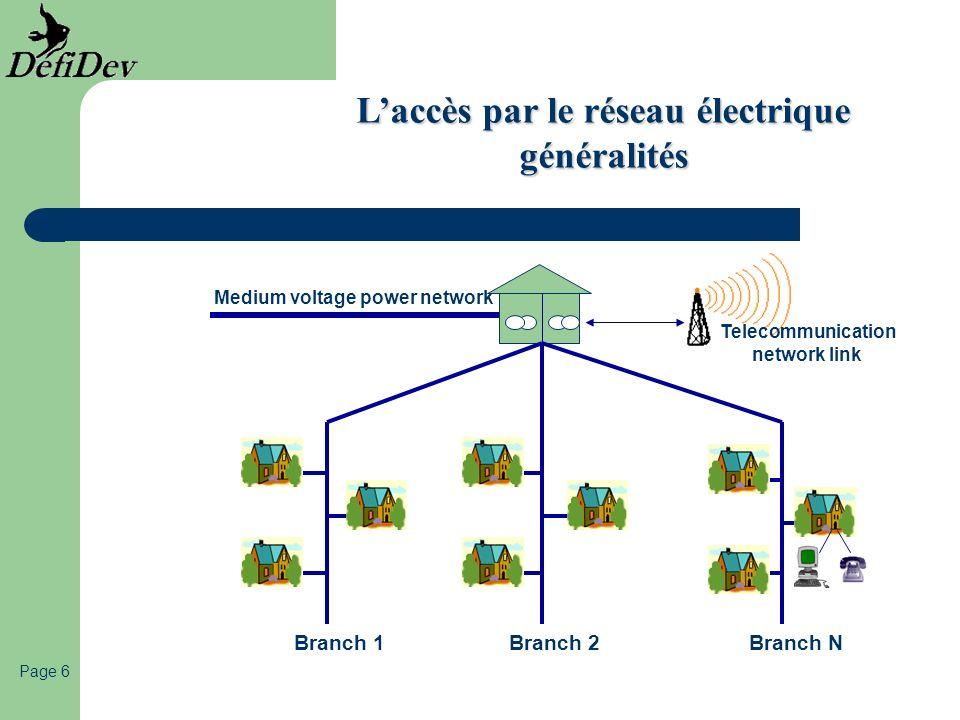 L'accès par le réseau électrique