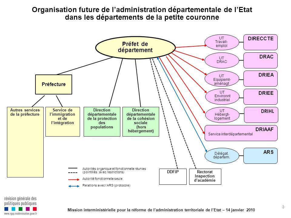 Organisation future de l'administration départementale de l'Etat dans les départements de la petite couronne