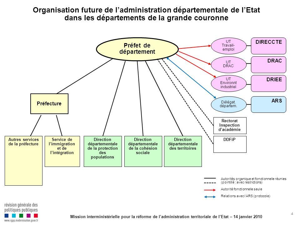 Organisation future de l'administration départementale de l'Etat dans les départements de la grande couronne