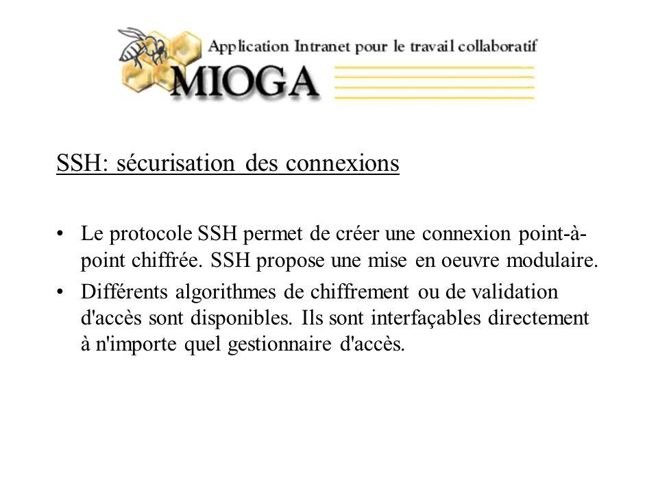 SSH: sécurisation des connexions