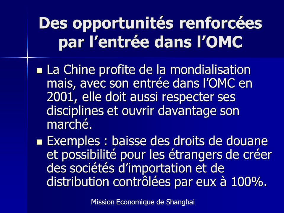 Des opportunités renforcées par l'entrée dans l'OMC