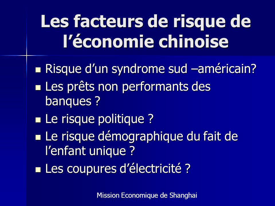 Les facteurs de risque de l'économie chinoise
