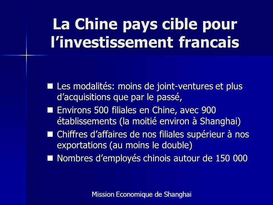 La Chine pays cible pour l'investissement francais