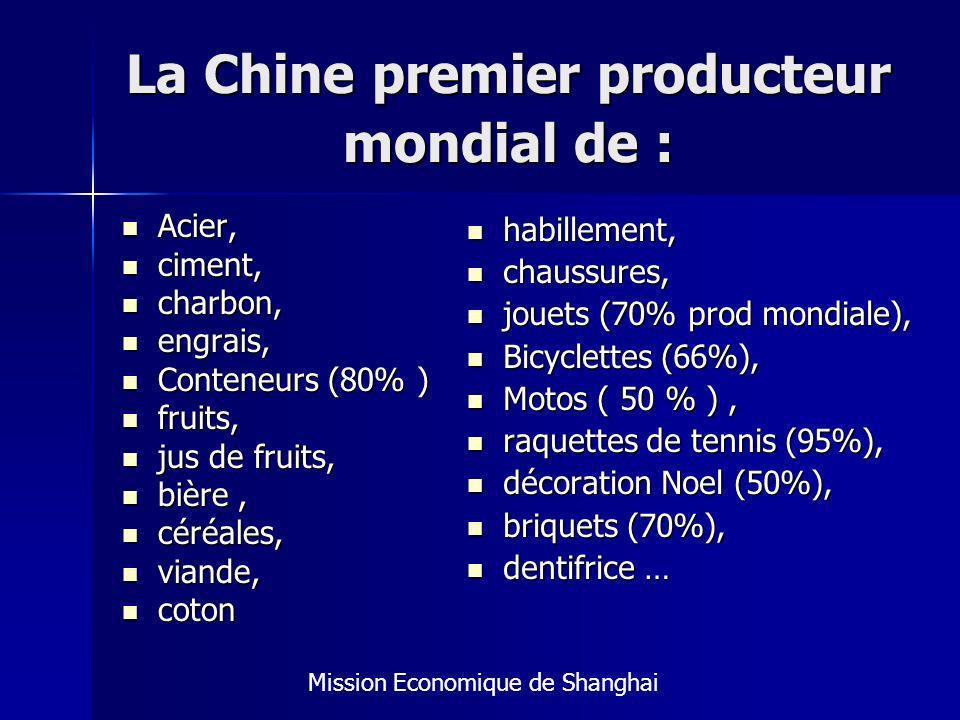 La Chine premier producteur mondial de :