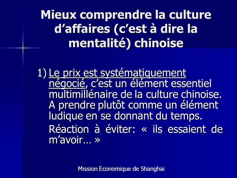 Mieux comprendre la culture d'affaires (c'est à dire la mentalité) chinoise