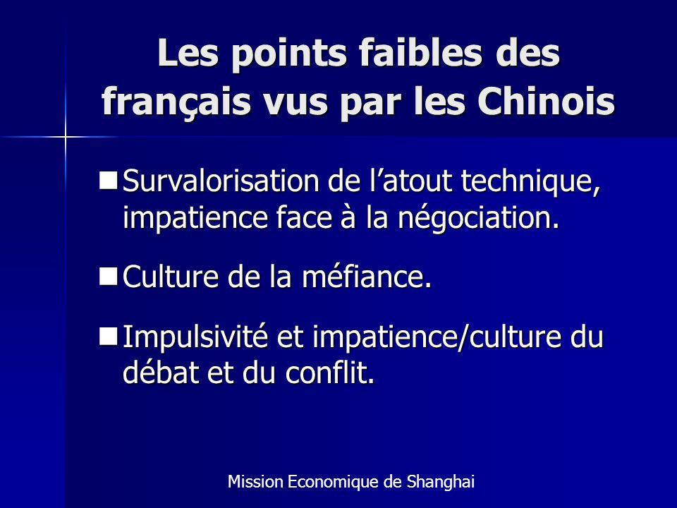 Les points faibles des français vus par les Chinois