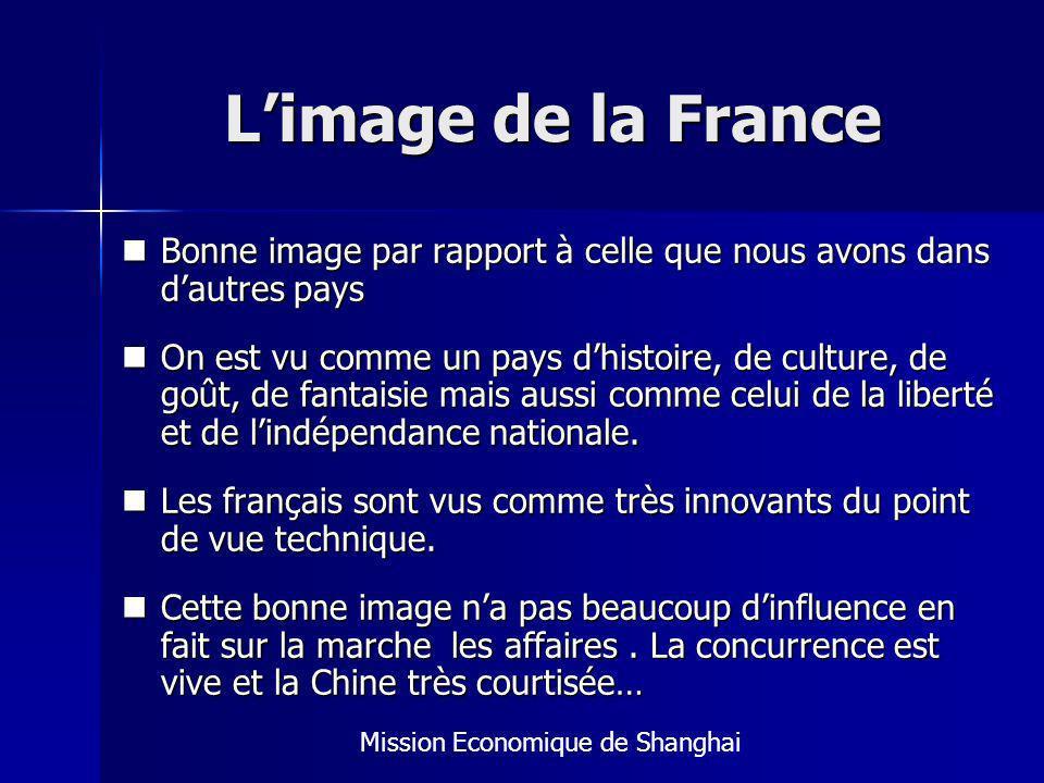 L'image de la France Bonne image par rapport à celle que nous avons dans d'autres pays.