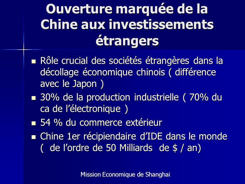 Ouverture marquée de la Chine aux investissements étrangers
