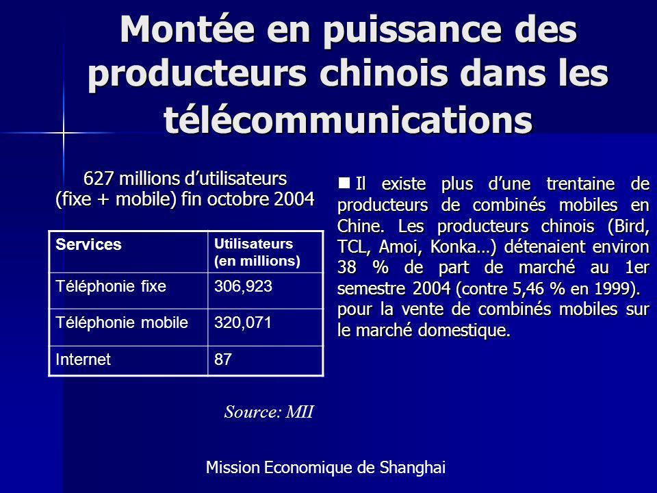 Montée en puissance des producteurs chinois dans les télécommunications