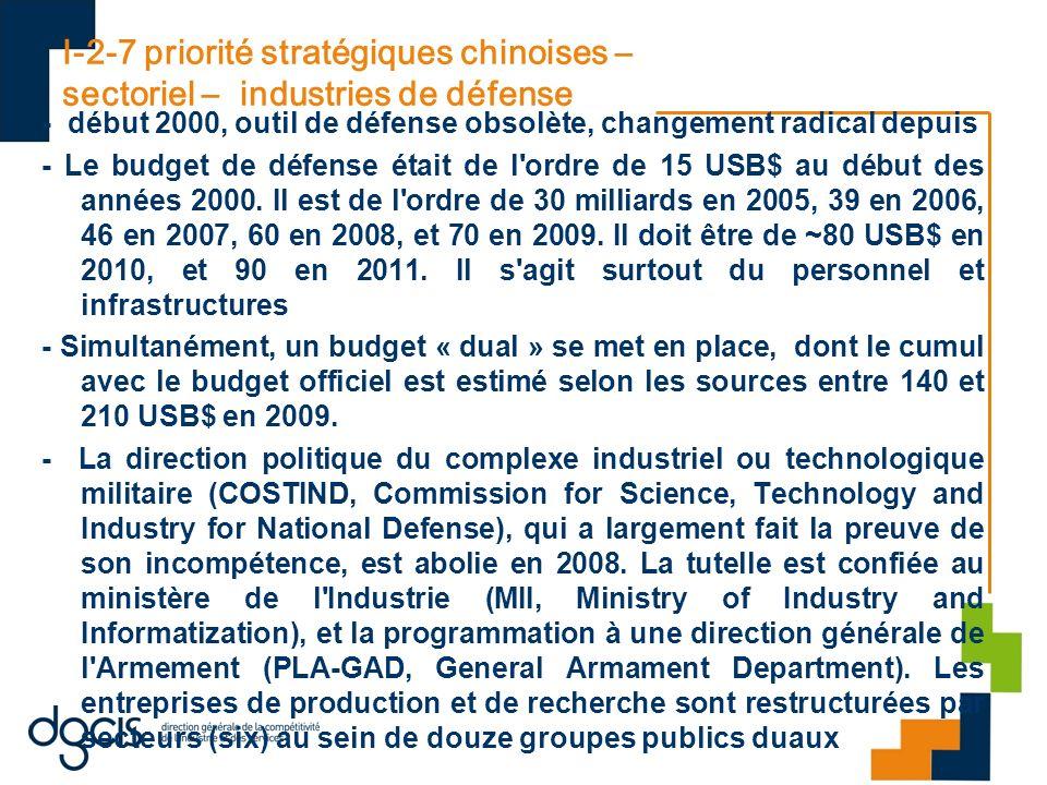I-2-7 priorité stratégiques chinoises – sectoriel – industries de défense