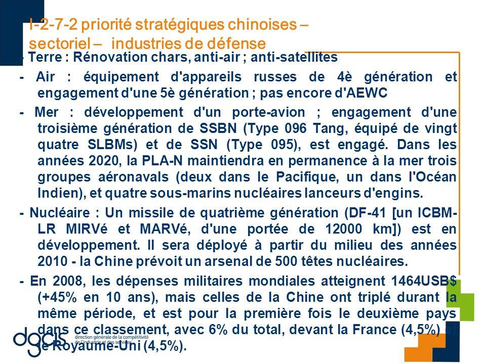 I-2-7-2 priorité stratégiques chinoises – sectoriel – industries de défense