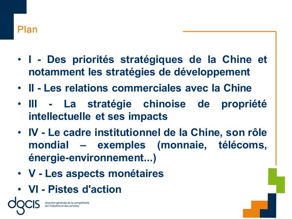 II - Les relations commerciales avec la Chine