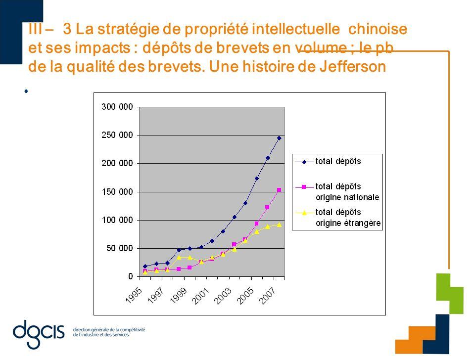 III – 3 La stratégie de propriété intellectuelle chinoise et ses impacts : dépôts de brevets en volume ; le pb de la qualité des brevets.