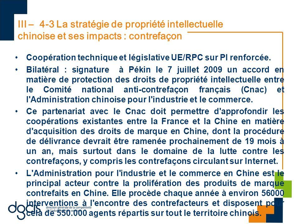 III – 4-3 La stratégie de propriété intellectuelle chinoise et ses impacts : contrefaçon