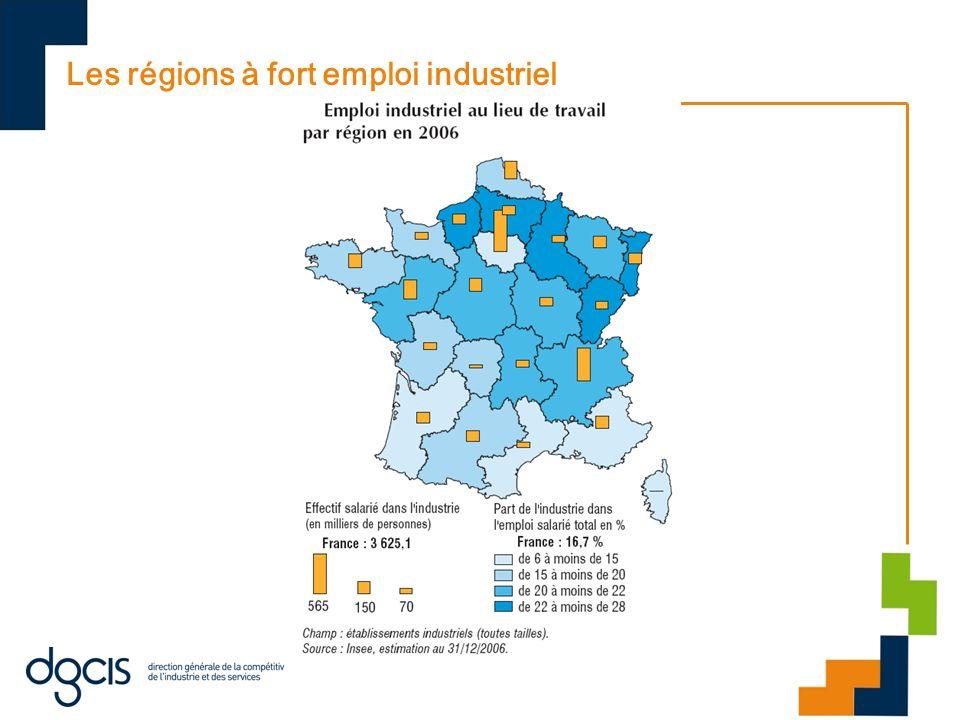Les régions à fort emploi industriel