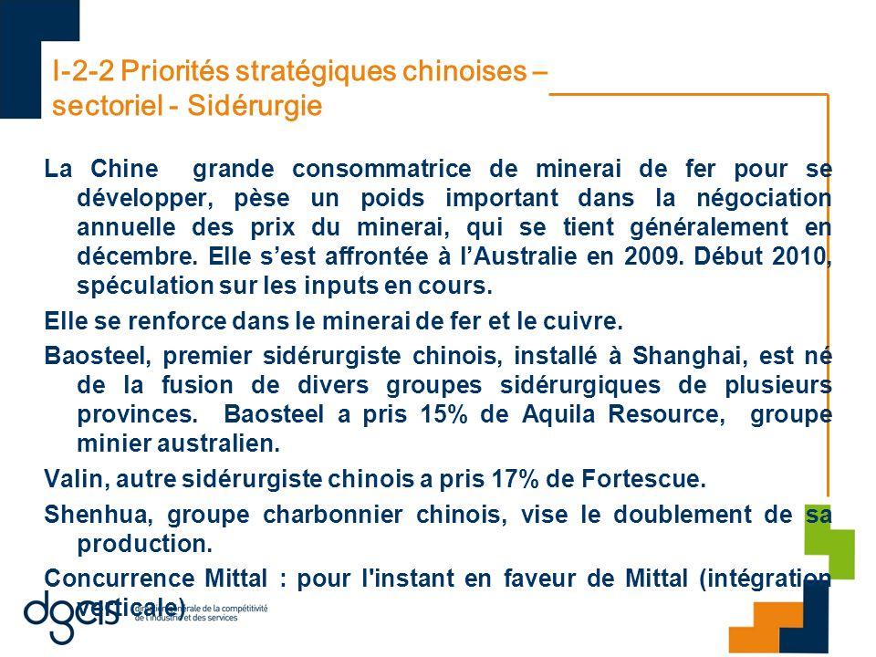 I-2-2 Priorités stratégiques chinoises – sectoriel - Sidérurgie