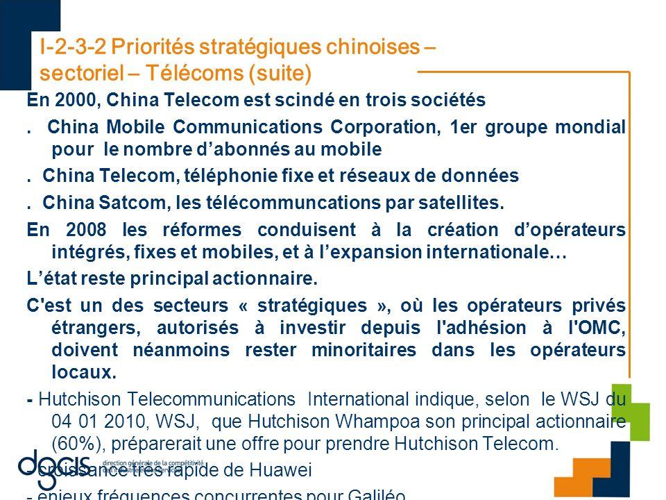 I-2-3-2 Priorités stratégiques chinoises – sectoriel – Télécoms (suite)