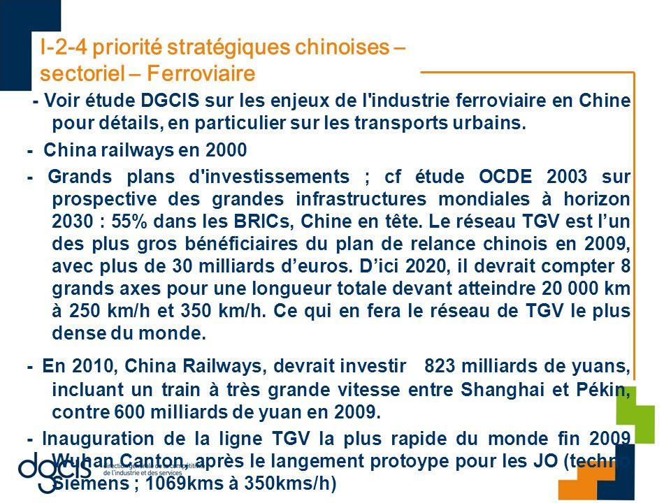 I-2-4 priorité stratégiques chinoises – sectoriel – Ferroviaire
