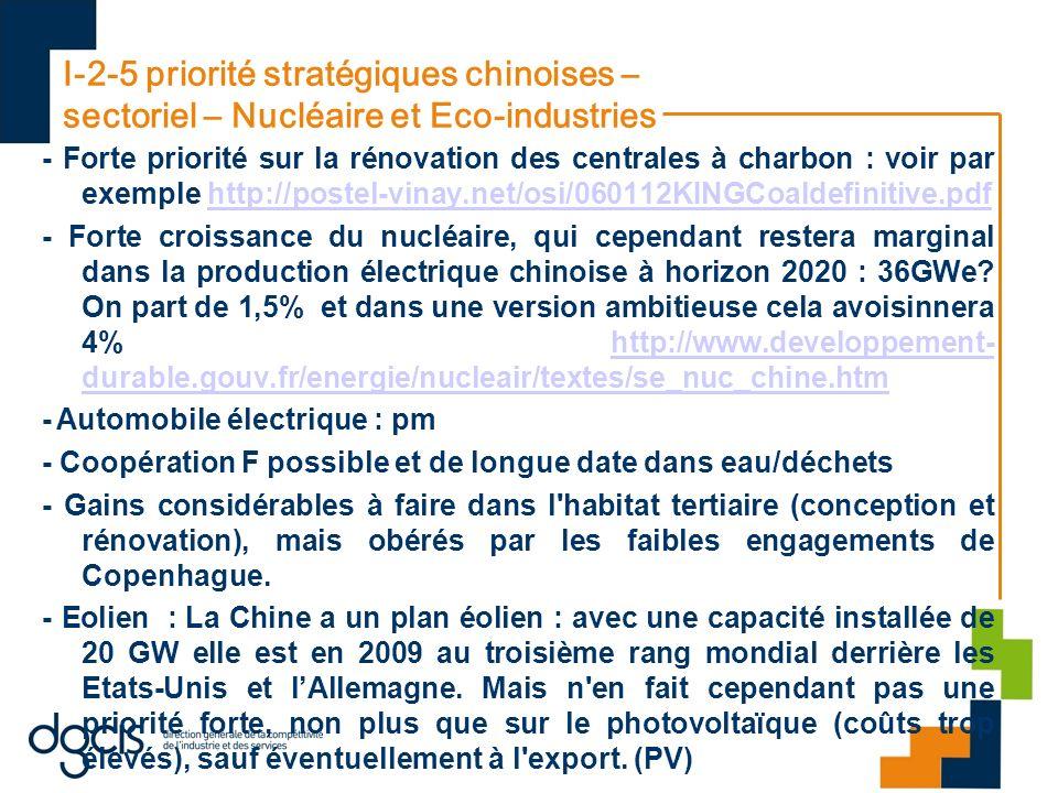 I-2-5 priorité stratégiques chinoises – sectoriel – Nucléaire et Eco-industries