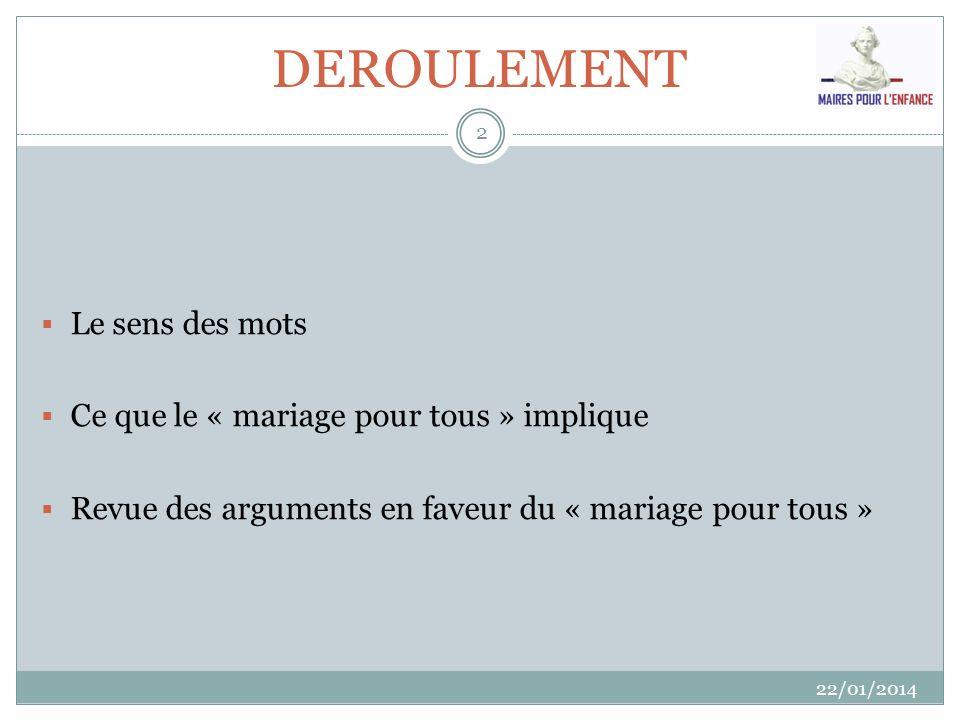 DEROULEMENT Le sens des mots Ce que le « mariage pour tous » implique