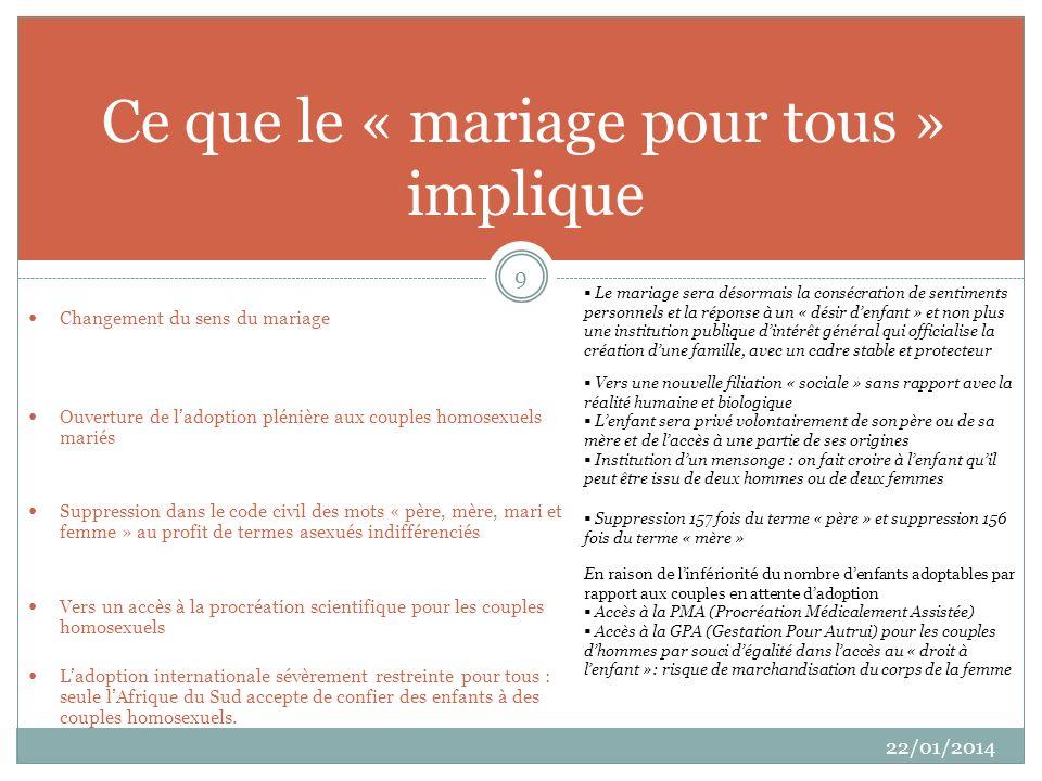 Ce que le « mariage pour tous » implique