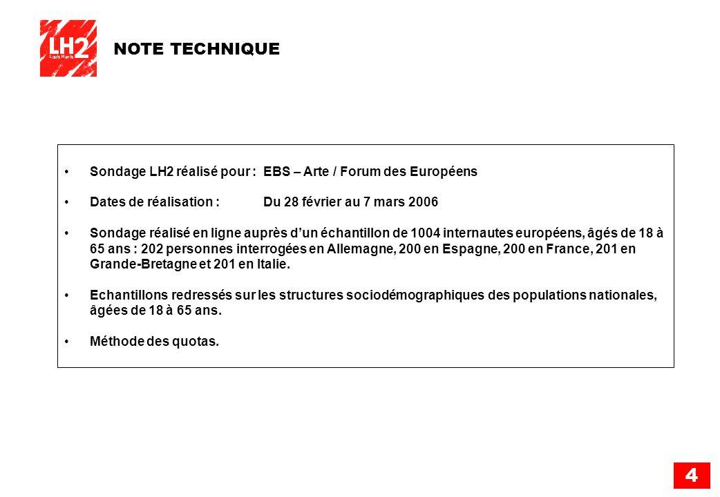 NOTE TECHNIQUE Sondage LH2 réalisé pour : EBS – Arte / Forum des Européens. Dates de réalisation : Du 28 février au 7 mars 2006.