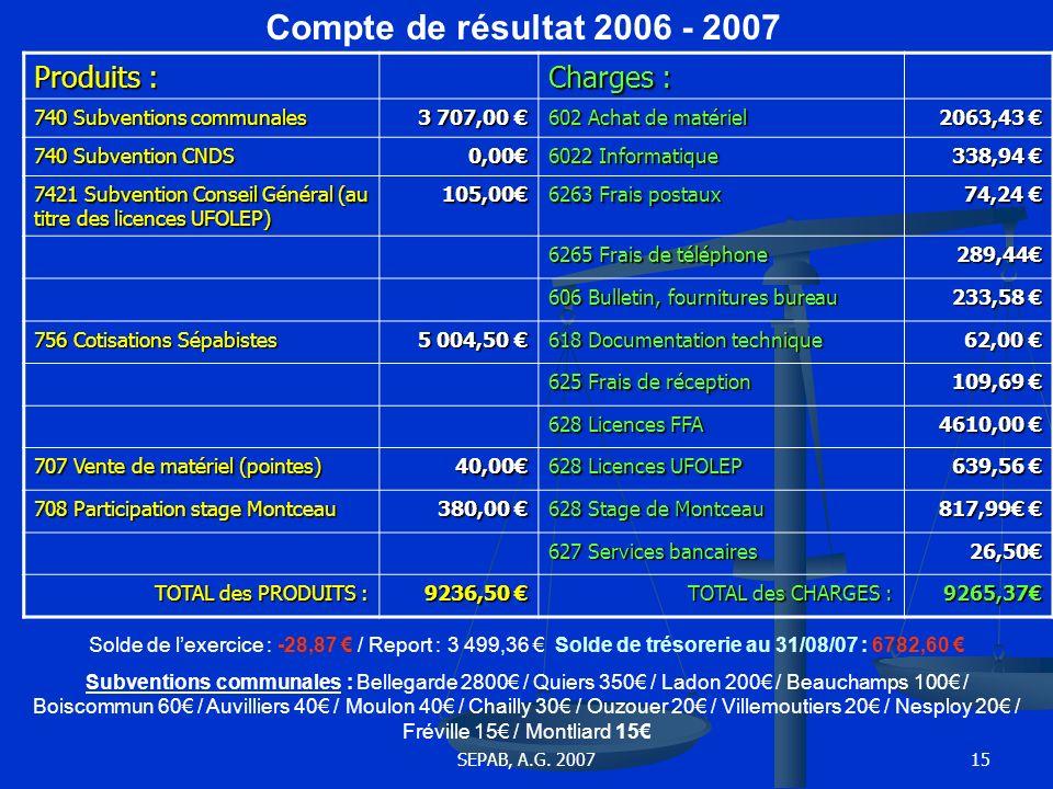 Compte de résultat 2006 - 2007 Produits : Charges :