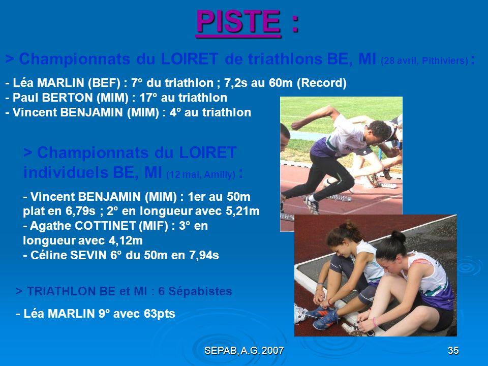 PISTE : > Championnats du LOIRET de triathlons BE, MI (28 avril, Pithiviers) :