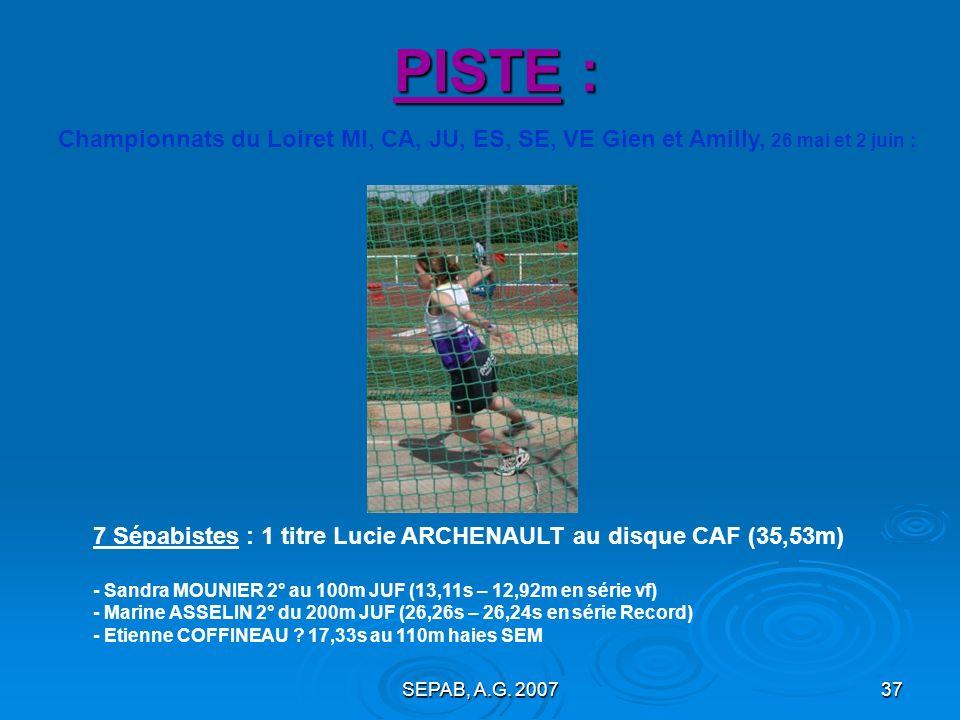 PISTE :Championnats du Loiret MI, CA, JU, ES, SE, VE Gien et Amilly, 26 mai et 2 juin :