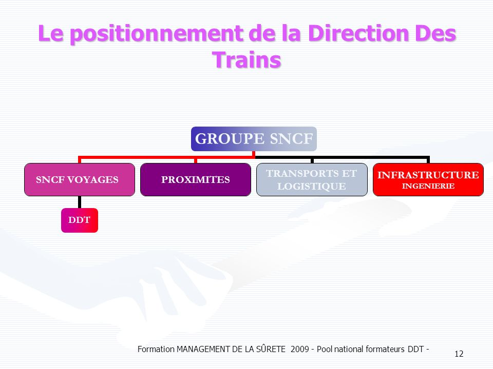 Le positionnement de la Direction Des Trains
