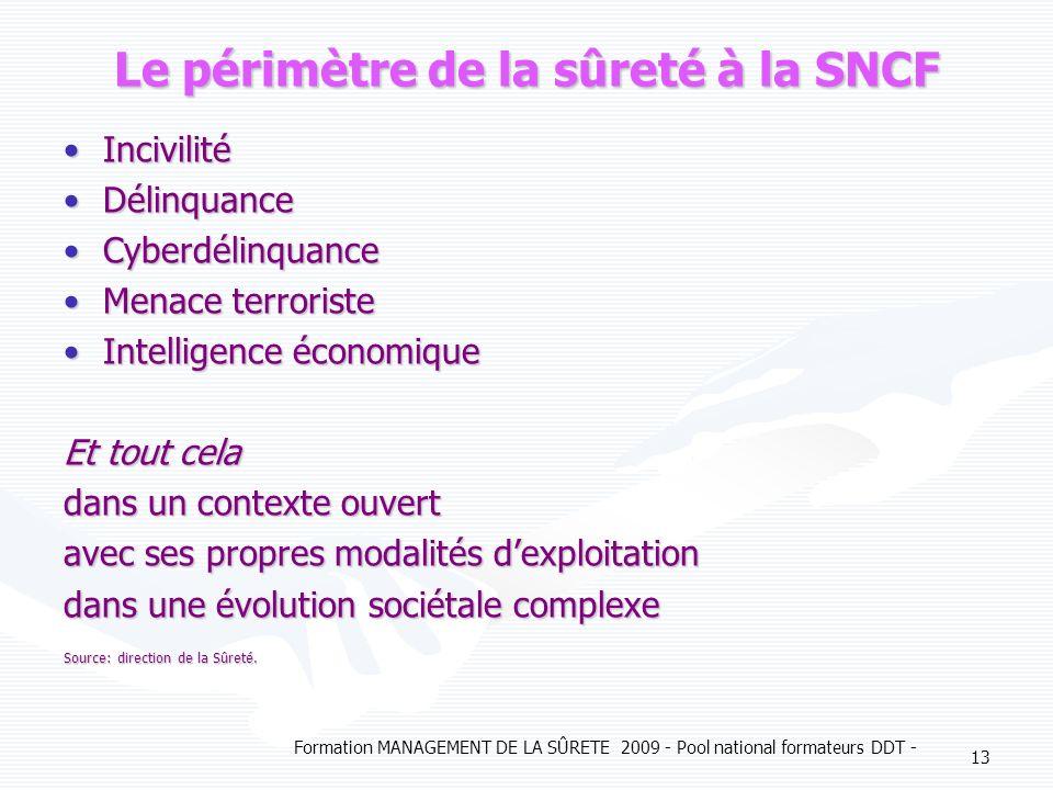 Le périmètre de la sûreté à la SNCF