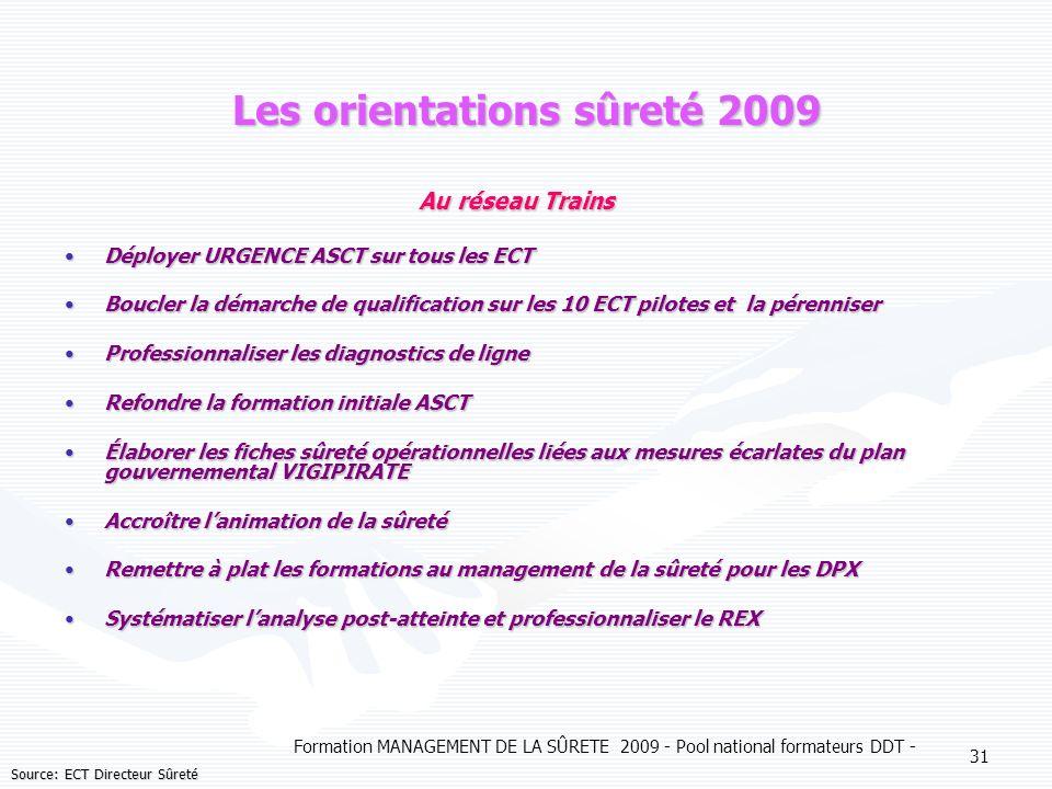 Les orientations sûreté 2009