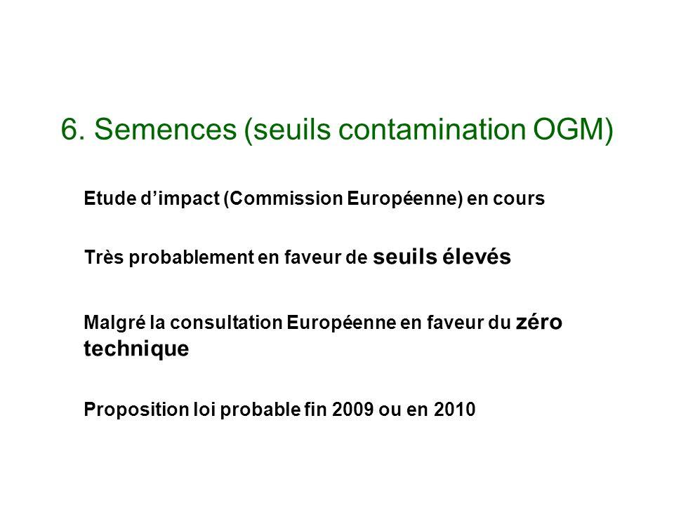 6. Semences (seuils contamination OGM)