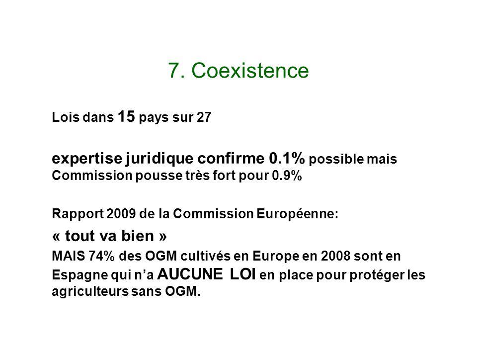7. Coexistence Lois dans 15 pays sur 27. expertise juridique confirme 0.1% possible mais Commission pousse très fort pour 0.9%