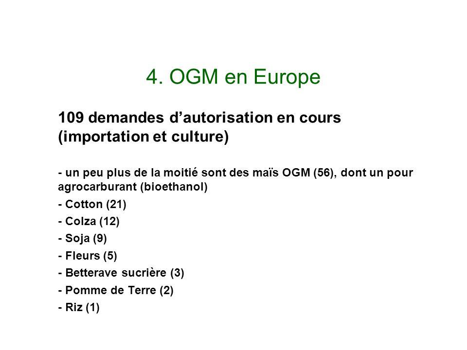 4. OGM en Europe 109 demandes d'autorisation en cours (importation et culture)