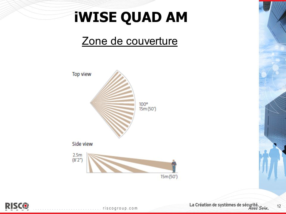 iWISE QUAD AM Zone de couverture