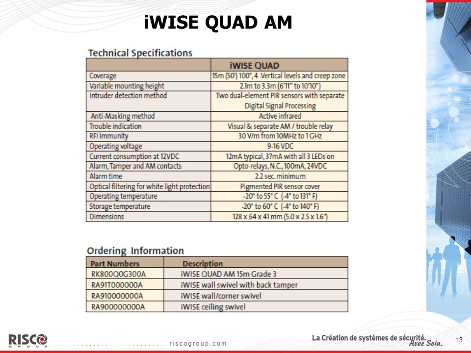 iWISE QUAD AM