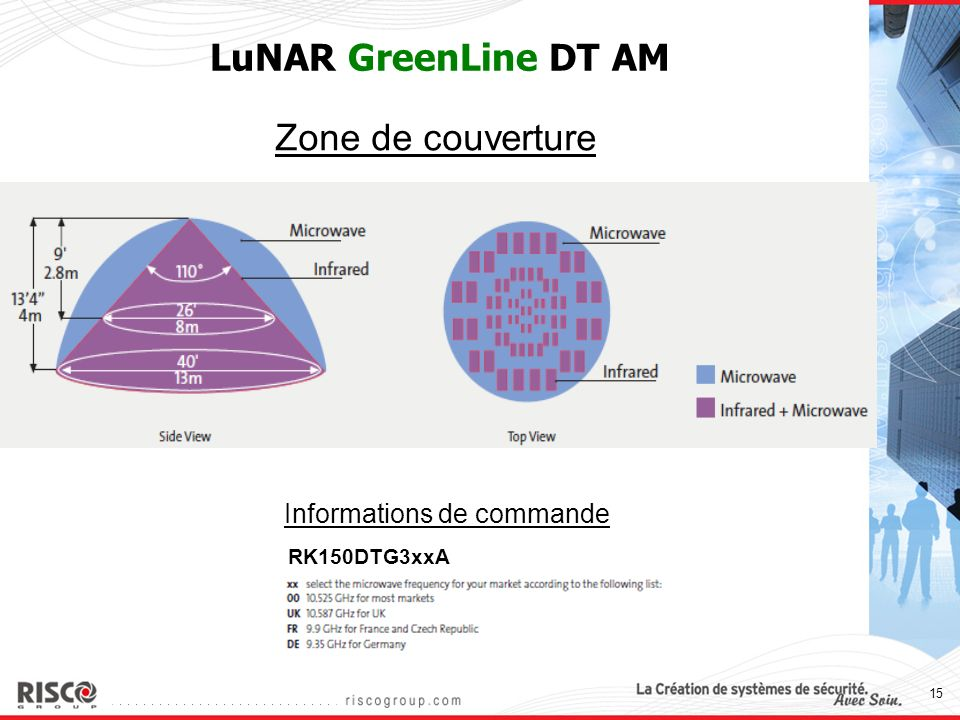 LuNAR GreenLine DT AM Zone de couverture Informations de commande
