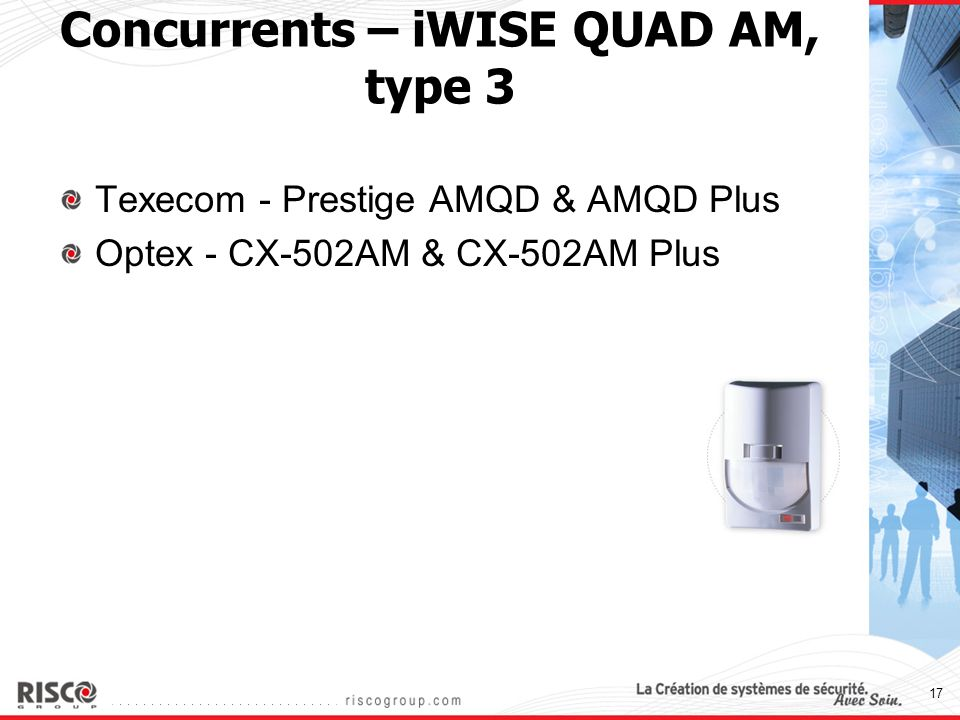Concurrents – iWISE QUAD AM, type 3