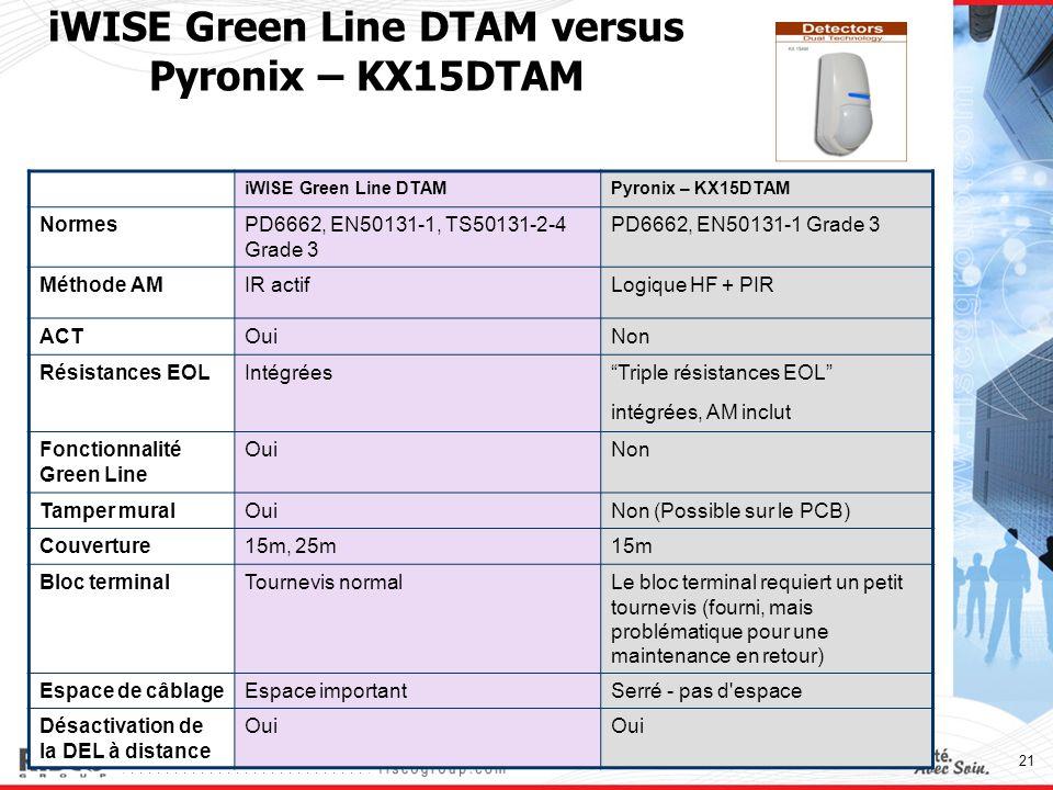iWISE Green Line DTAM versus Pyronix – KX15DTAM