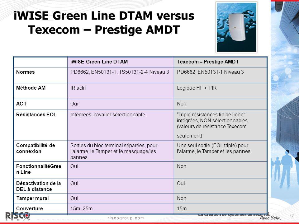 iWISE Green Line DTAM versus Texecom – Prestige AMDT