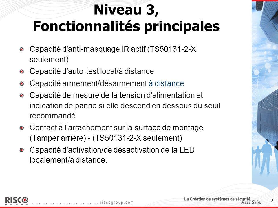 Niveau 3, Fonctionnalités principales